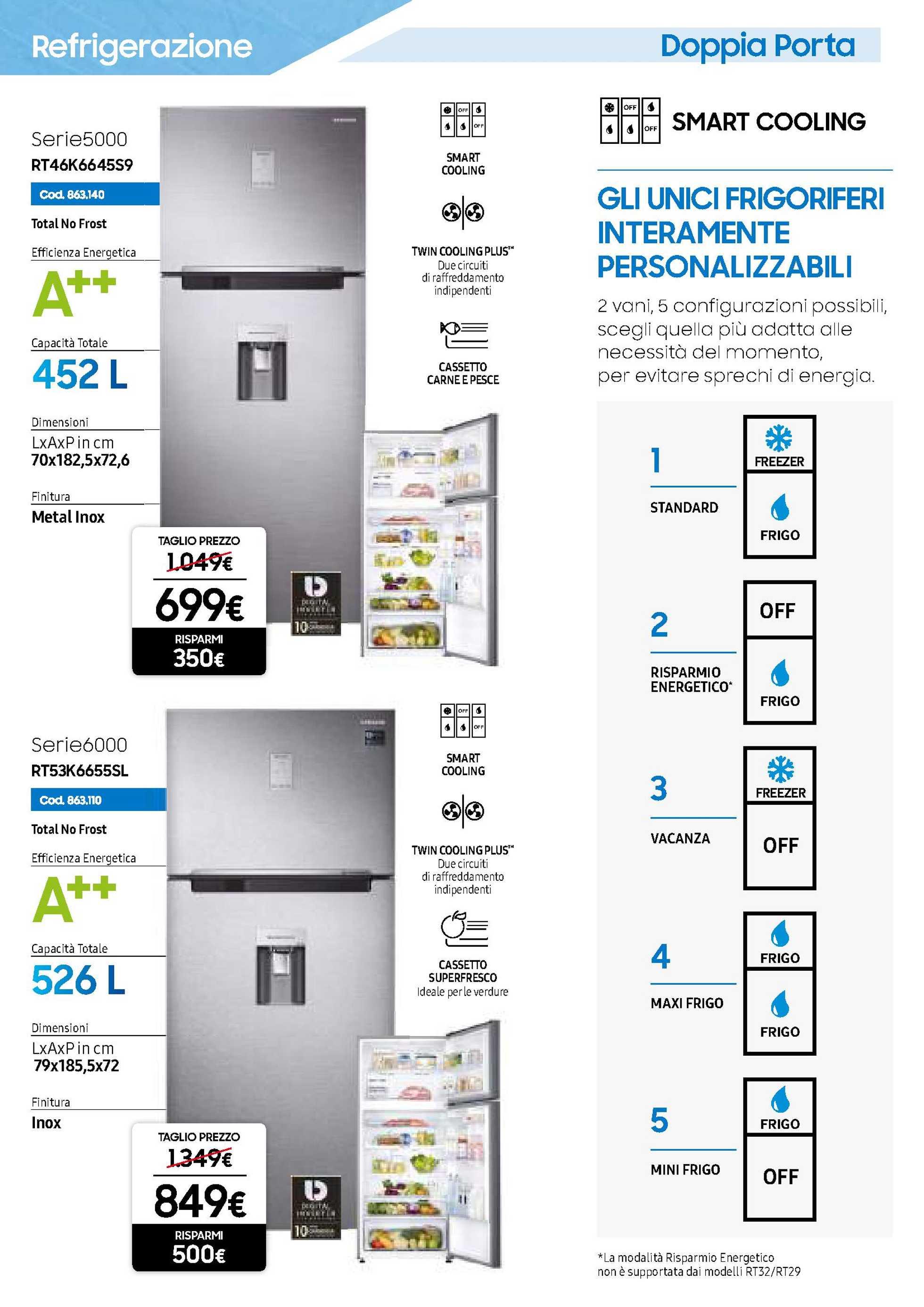 Esselunga - offerte valide dal 09.07.2020 al 27.09.2020 - pagina 2.
